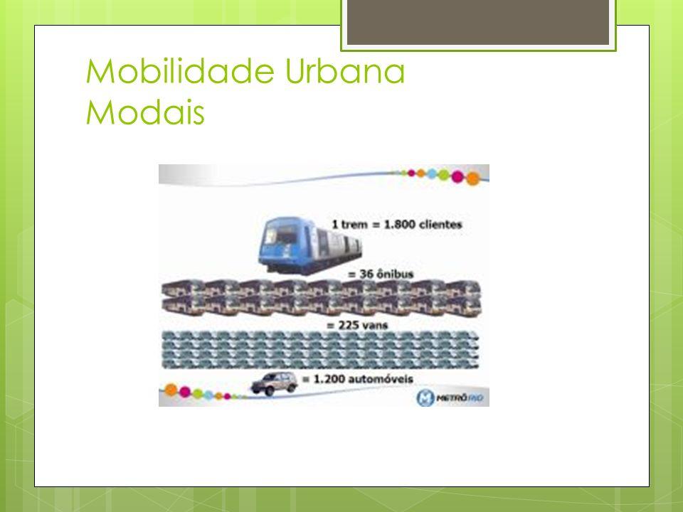 Mobilidade Urbana Modais