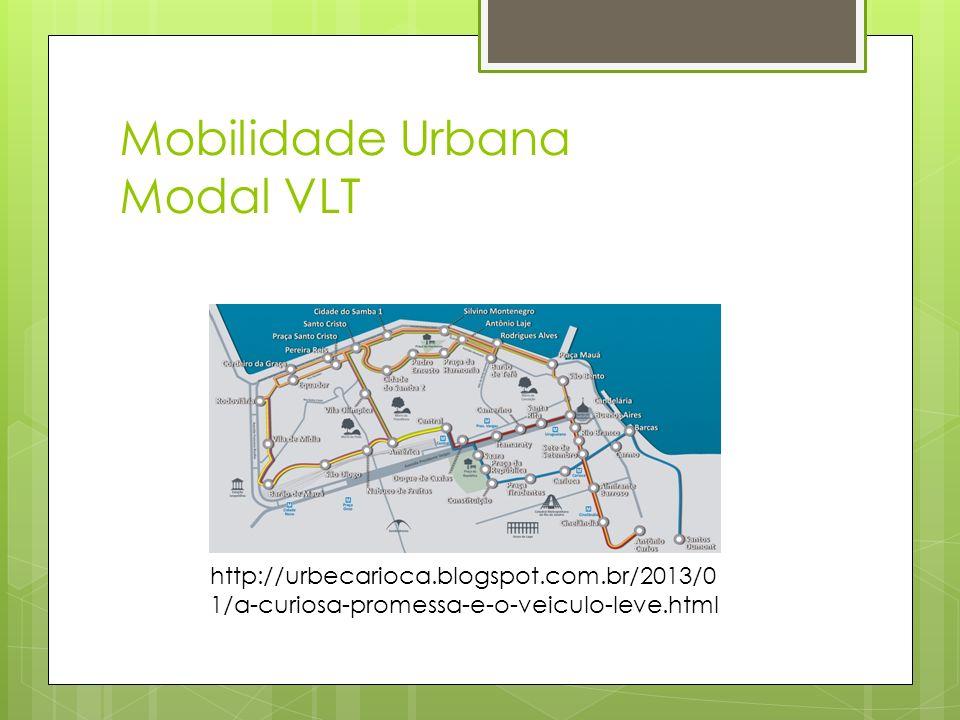 Mobilidade Urbana Modal VLT