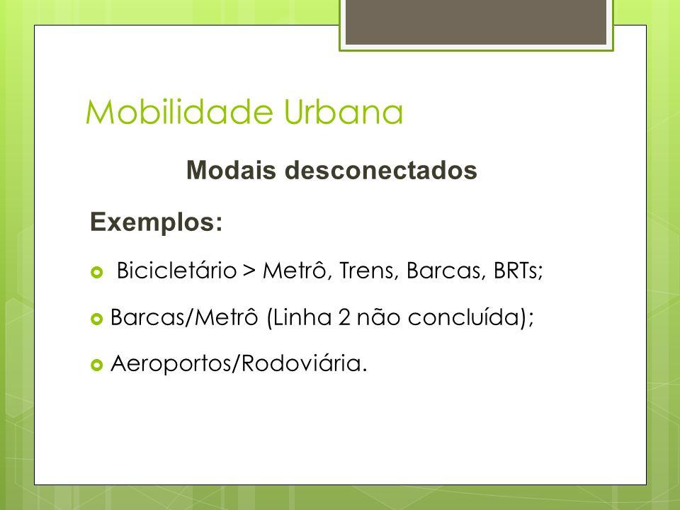 Mobilidade Urbana Modais desconectados Exemplos:
