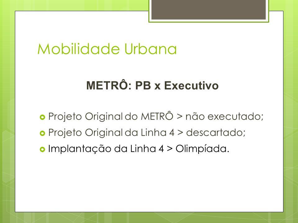 Mobilidade Urbana METRÔ: PB x Executivo