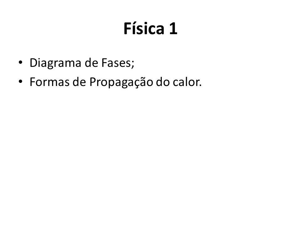 Física 1 Diagrama de Fases; Formas de Propagação do calor.