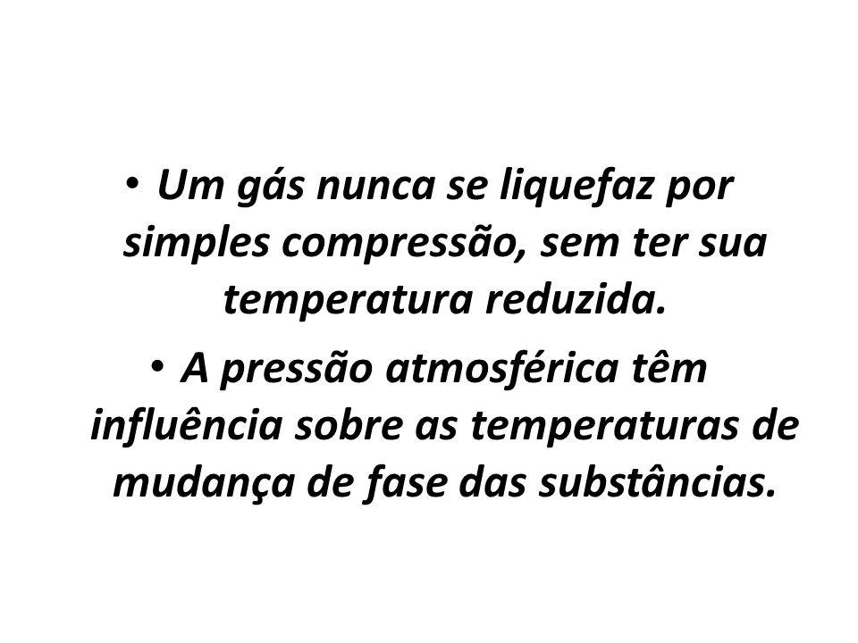 Um gás nunca se liquefaz por simples compressão, sem ter sua temperatura reduzida.