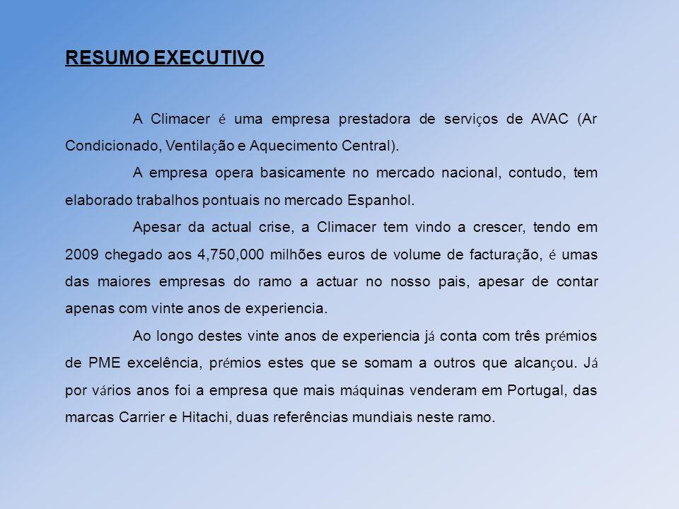 RESUMO EXECUTIVO A Climacer é uma empresa prestadora de serviços de AVAC (Ar Condicionado, Ventilação e Aquecimento Central).