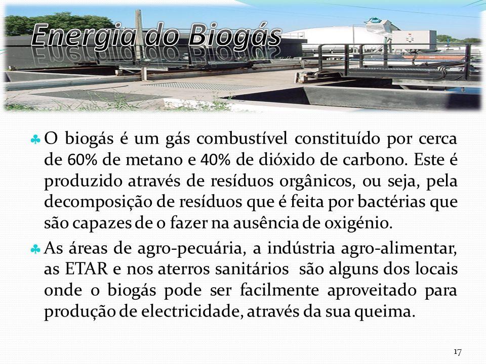Energia do Biogás