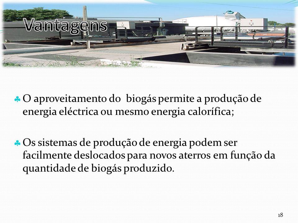 Vantagens O aproveitamento do biogás permite a produção de energia eléctrica ou mesmo energia calorífica;