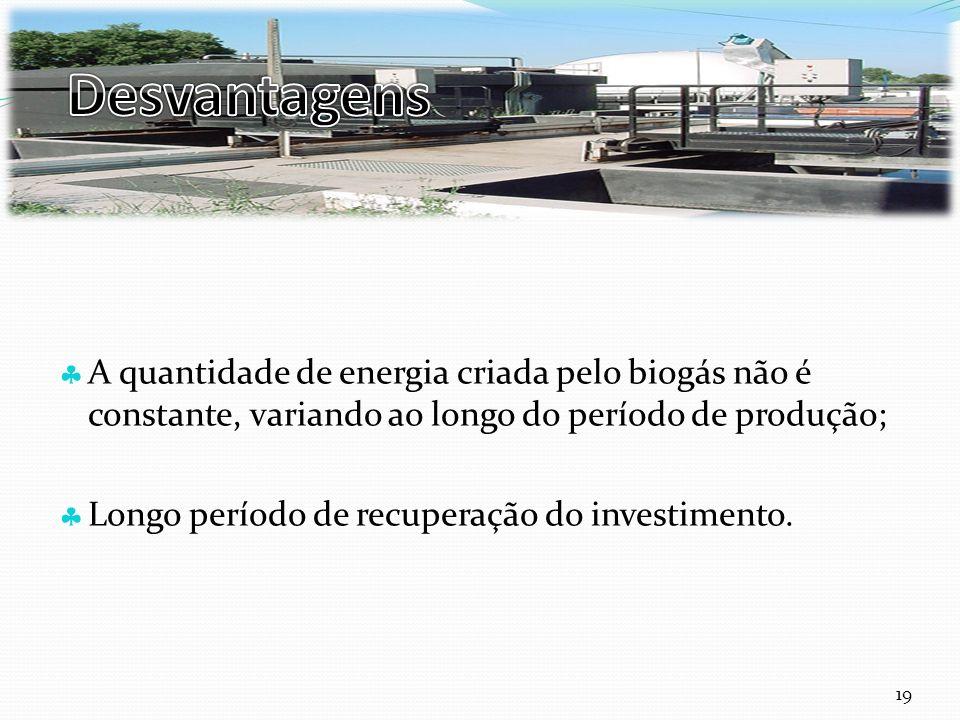 Desvantagens A quantidade de energia criada pelo biogás não é constante, variando ao longo do período de produção;