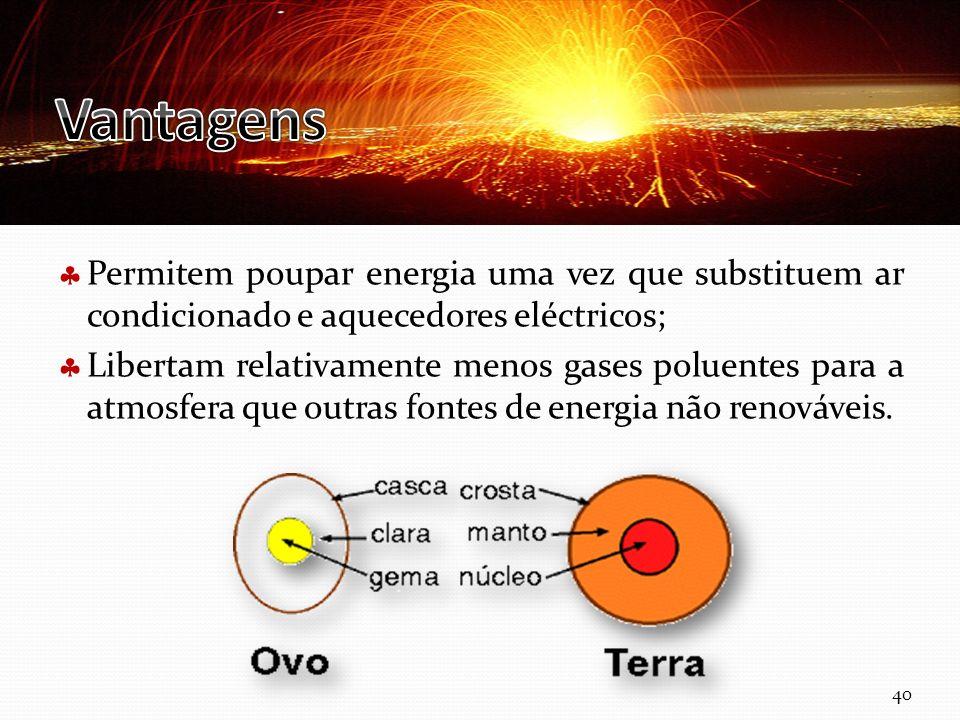 Vantagens Permitem poupar energia uma vez que substituem ar condicionado e aquecedores eléctricos;