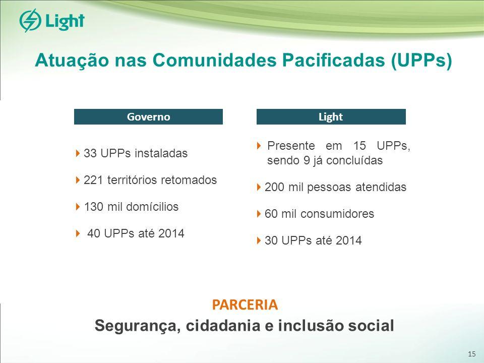Atuação nas Comunidades Pacificadas (UPPs)