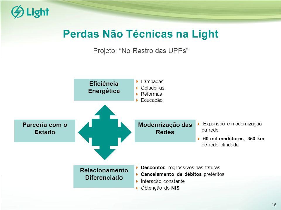 Perdas Não Técnicas na Light