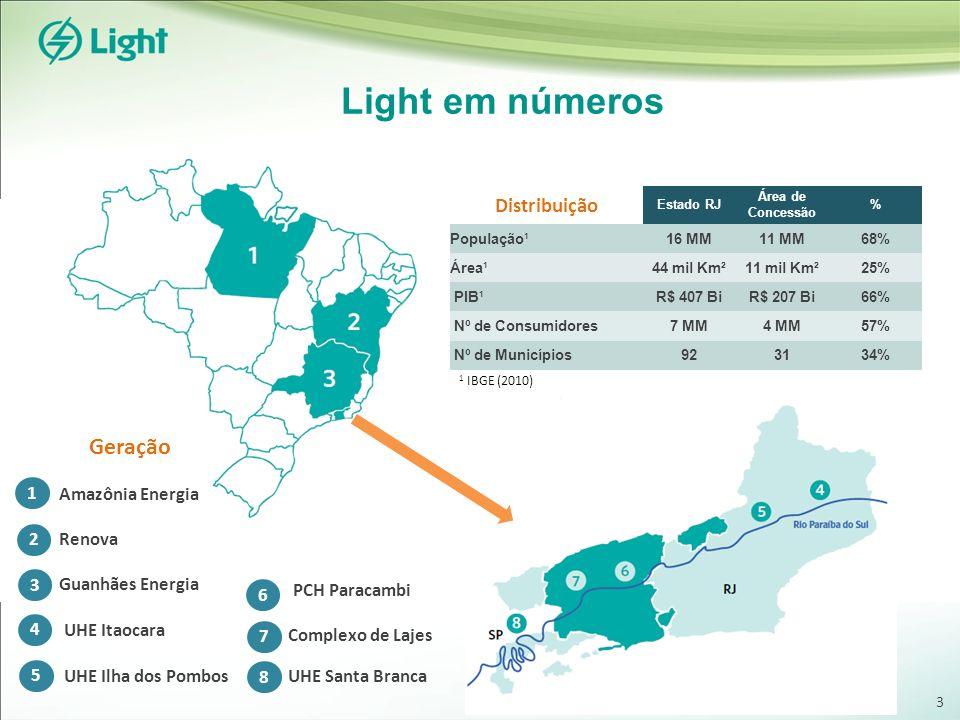 Light em números Geração Distribuição 1
