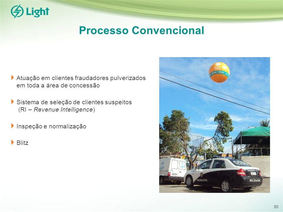Processo Convencional