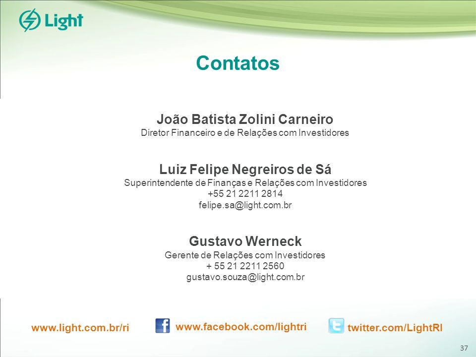 Contatos João Batista Zolini Carneiro Diretor Financeiro e de Relações com Investidores.