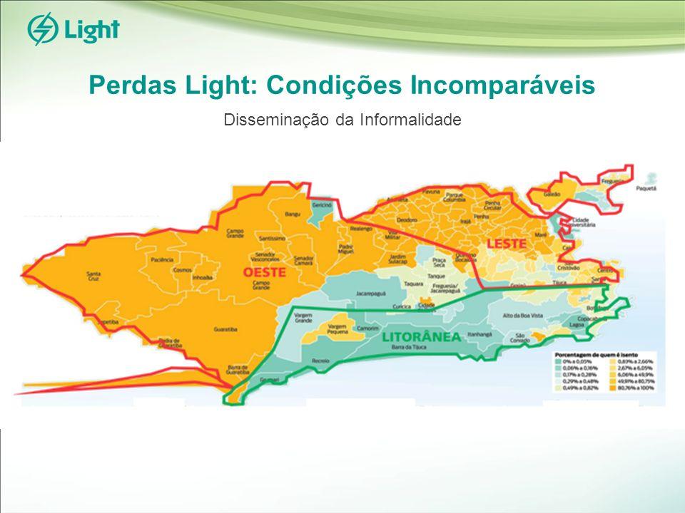 Perdas Light: Condições Incomparáveis