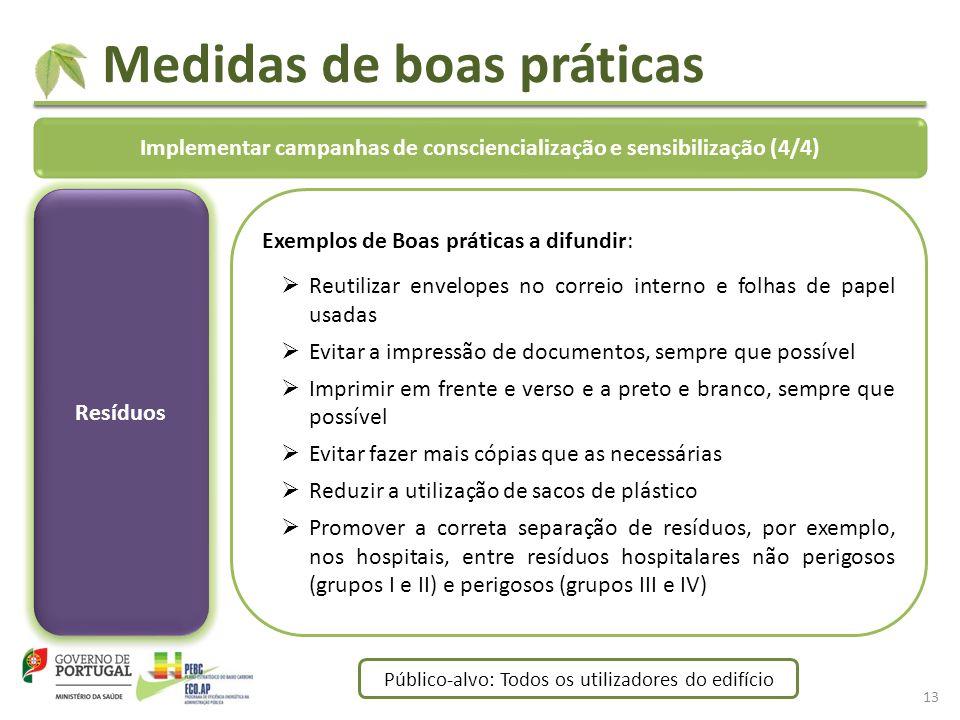 Implementar campanhas de consciencialização e sensibilização (4/4)