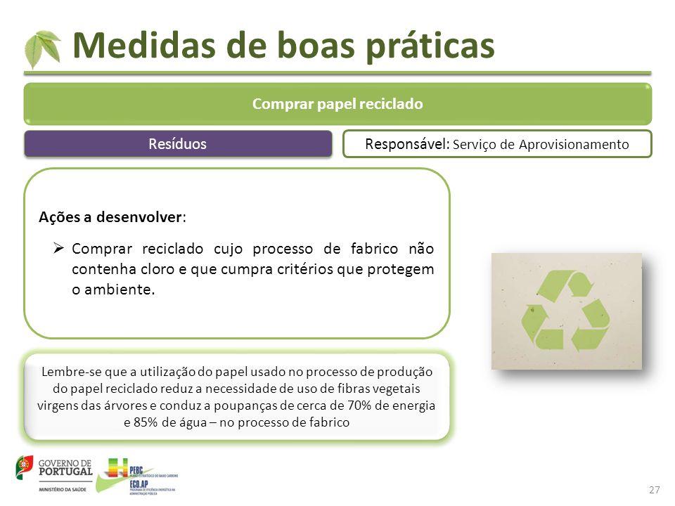 Comprar papel reciclado