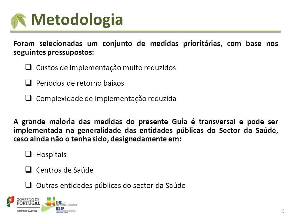 Metodologia Foram selecionadas um conjunto de medidas prioritárias, com base nos seguintes pressupostos: