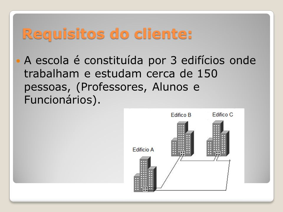 Requisitos do cliente: