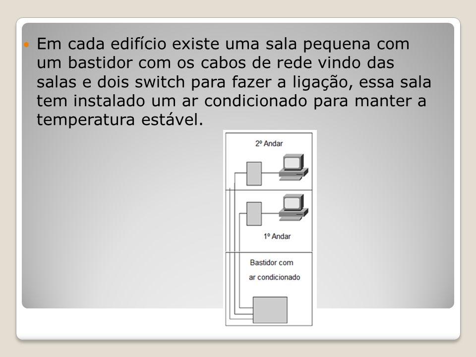 Em cada edifício existe uma sala pequena com um bastidor com os cabos de rede vindo das salas e dois switch para fazer a ligação, essa sala tem instalado um ar condicionado para manter a temperatura estável.