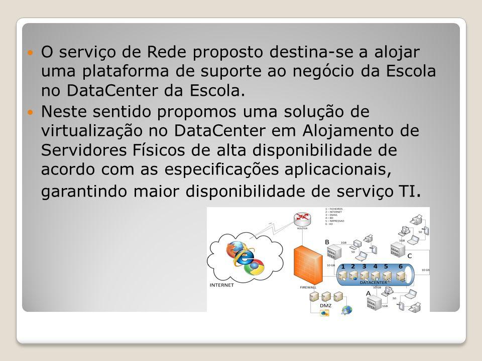 O serviço de Rede proposto destina-se a alojar uma plataforma de suporte ao negócio da Escola no DataCenter da Escola.