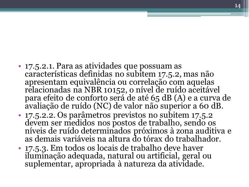 17.5.2.1. Para as atividades que possuam as características definidas no subitem 17.5.2, mas não apresentam equivalência ou correlação com aquelas relacionadas na NBR 10152, o nível de ruído aceitável para efeito de conforto será de até 65 dB (A) e a curva de avaliação de ruído (NC) de valor não superior a 60 dB.