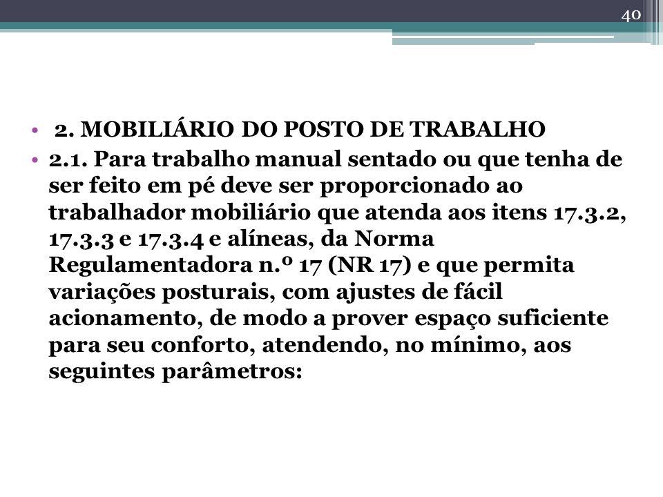 2. MOBILIÁRIO DO POSTO DE TRABALHO