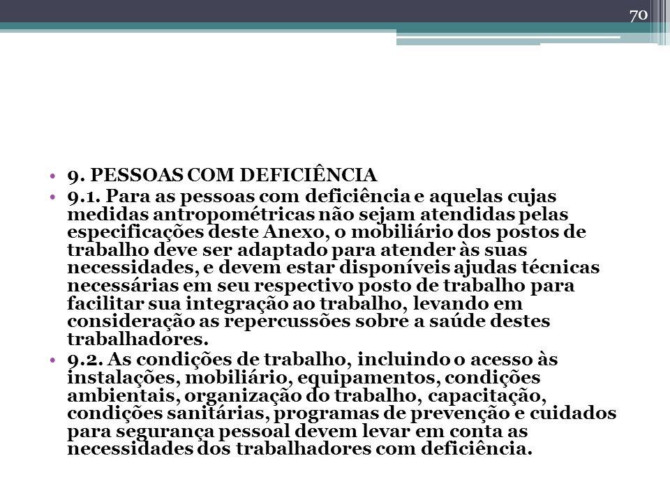 9. PESSOAS COM DEFICIÊNCIA