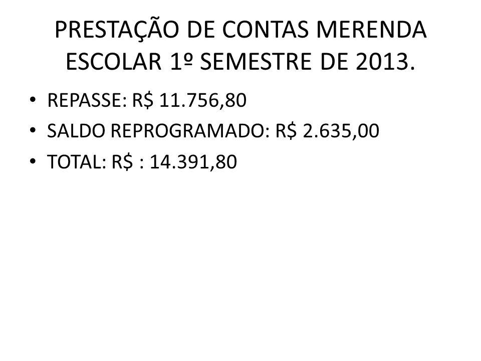 PRESTAÇÃO DE CONTAS MERENDA ESCOLAR 1º SEMESTRE DE 2013.