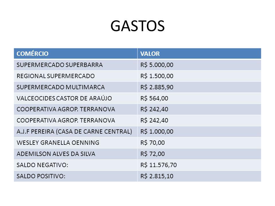 GASTOS COMÉRCIO VALOR SUPERMERCADO SUPERBARRA R$ 5.000,00