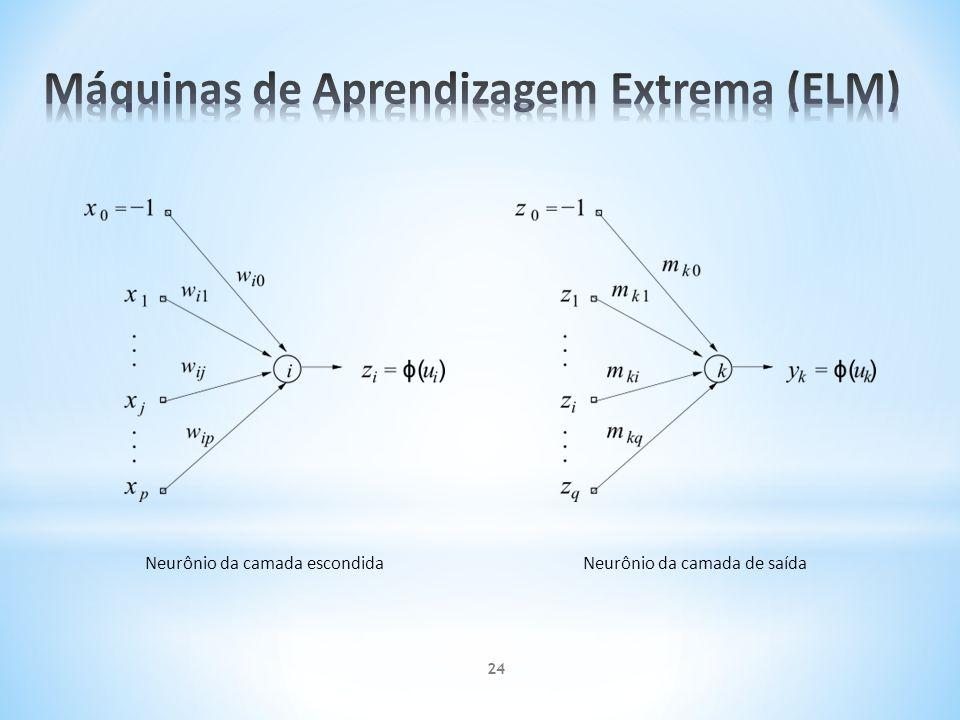Máquinas de Aprendizagem Extrema (ELM)