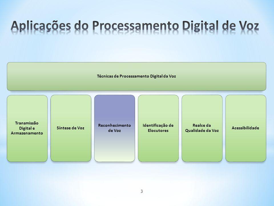 Aplicações do Processamento Digital de Voz