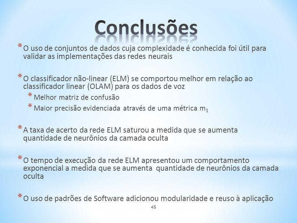 Conclusões O uso de conjuntos de dados cuja complexidade é conhecida foi útil para validar as implementações das redes neurais.