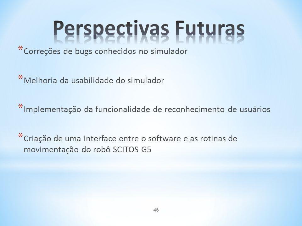 Perspectivas Futuras Correções de bugs conhecidos no simulador