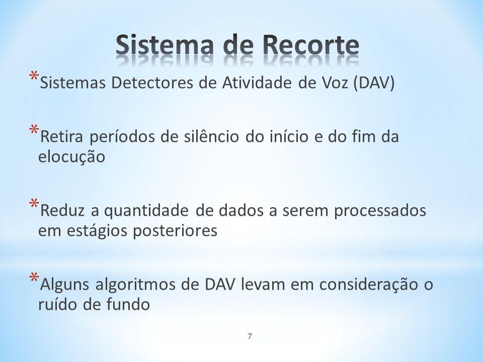 Sistema de Recorte Sistemas Detectores de Atividade de Voz (DAV)