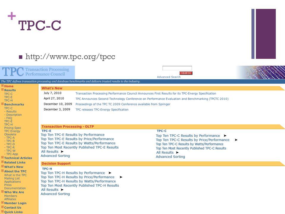 TPC-C http://www.tpc.org/tpcc