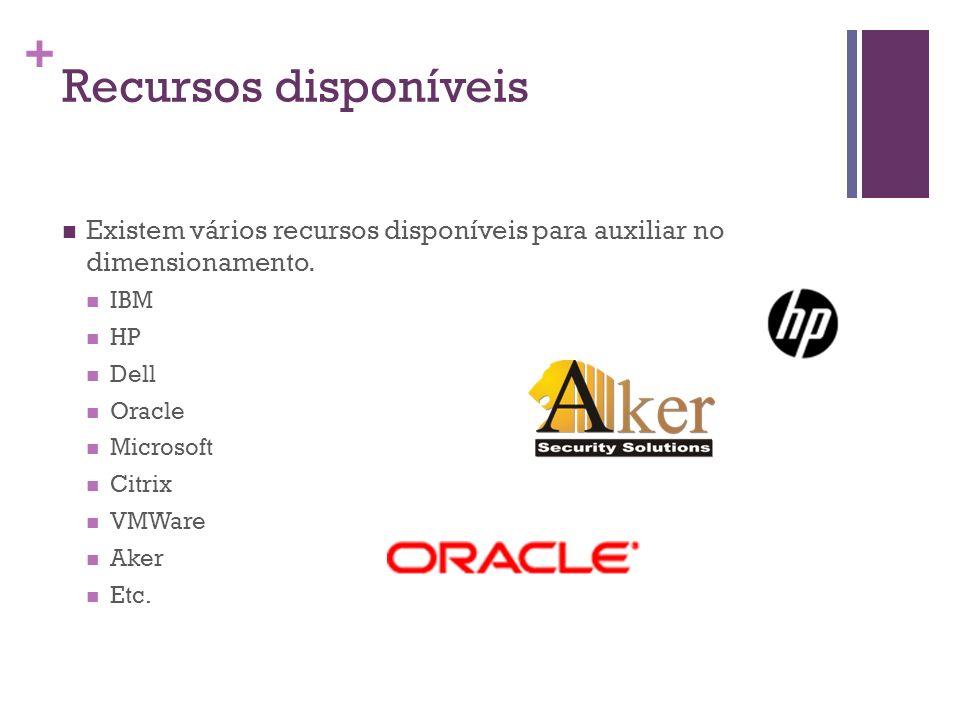 Recursos disponíveis Existem vários recursos disponíveis para auxiliar no dimensionamento. IBM. HP.
