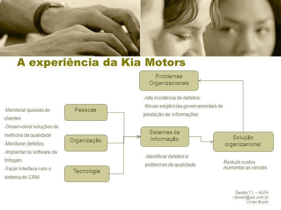 A experiência da Kia Motors