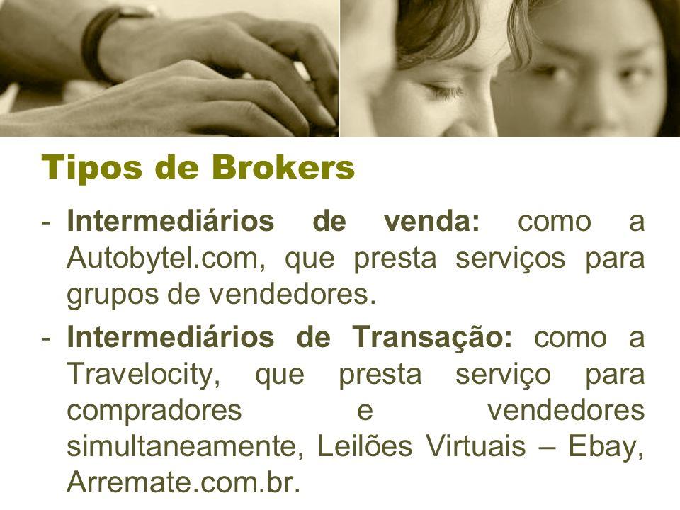 Tipos de Brokers Intermediários de venda: como a Autobytel.com, que presta serviços para grupos de vendedores.