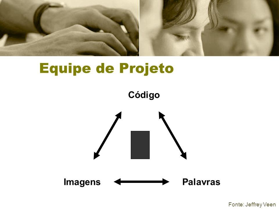 Equipe de Projeto Código Imagens Palavras Fonte: Jeffrey Veen