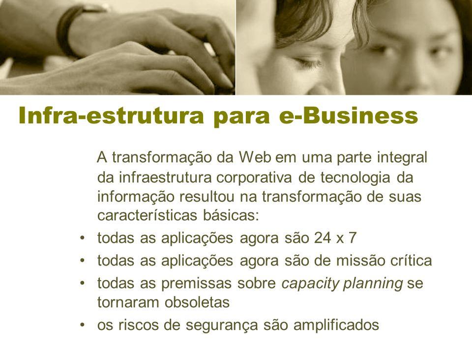 Infra-estrutura para e-Business