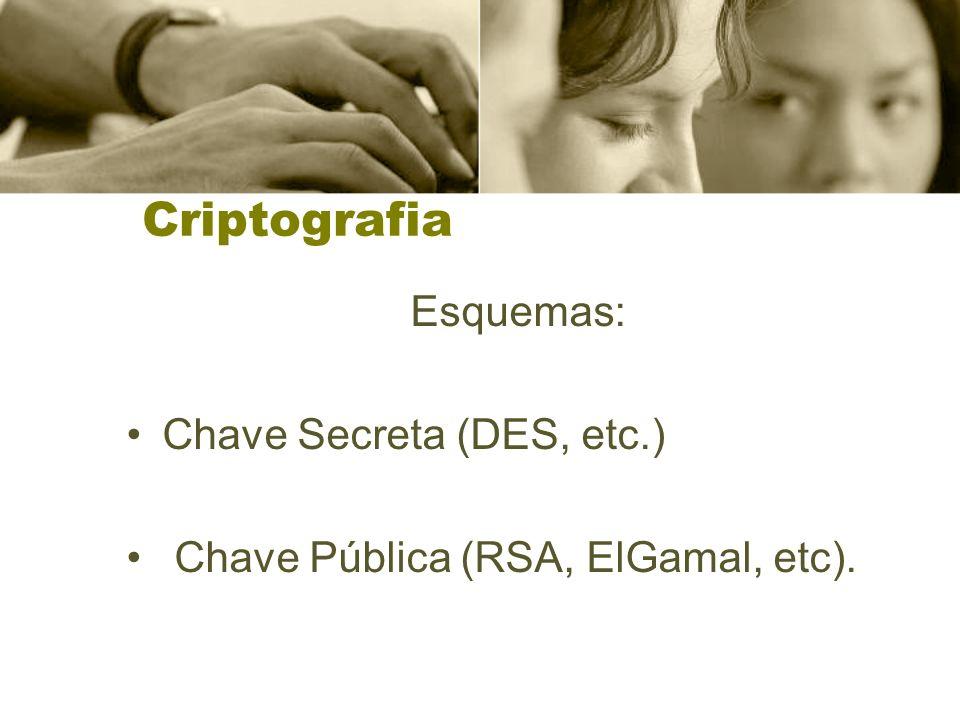 Criptografia Esquemas: Chave Secreta (DES, etc.)