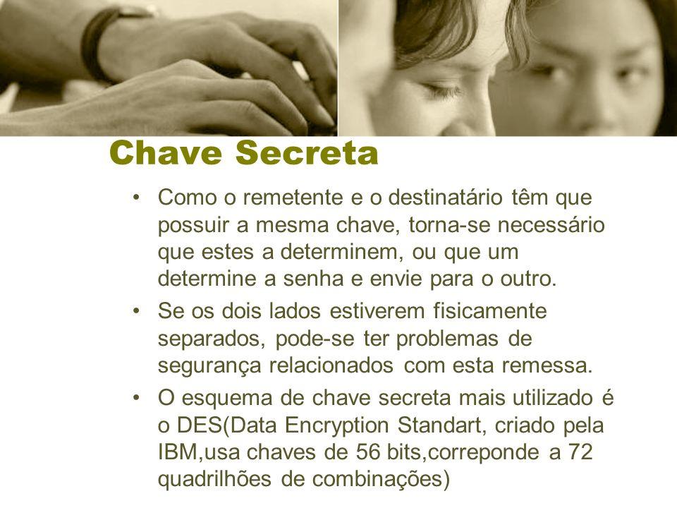 Chave Secreta