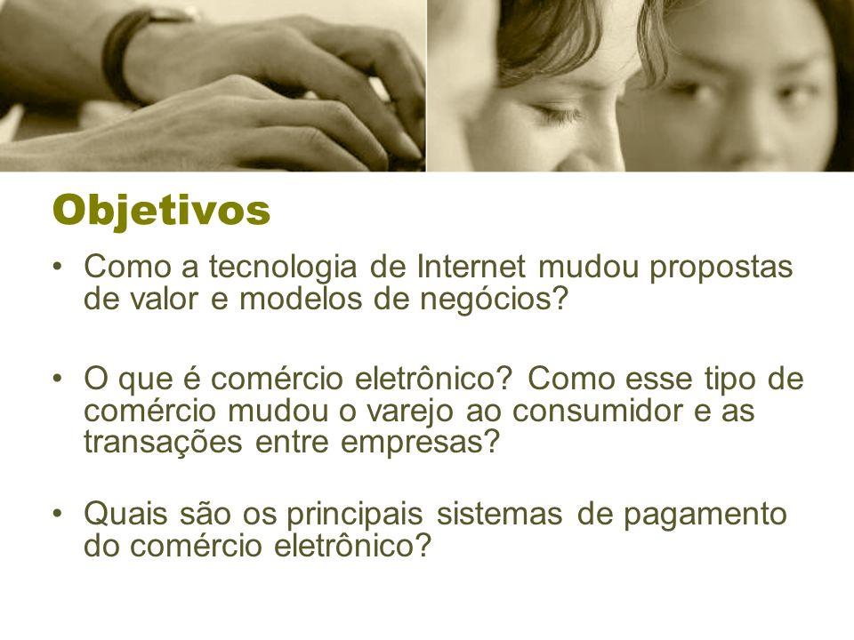 Objetivos Como a tecnologia de Internet mudou propostas de valor e modelos de negócios