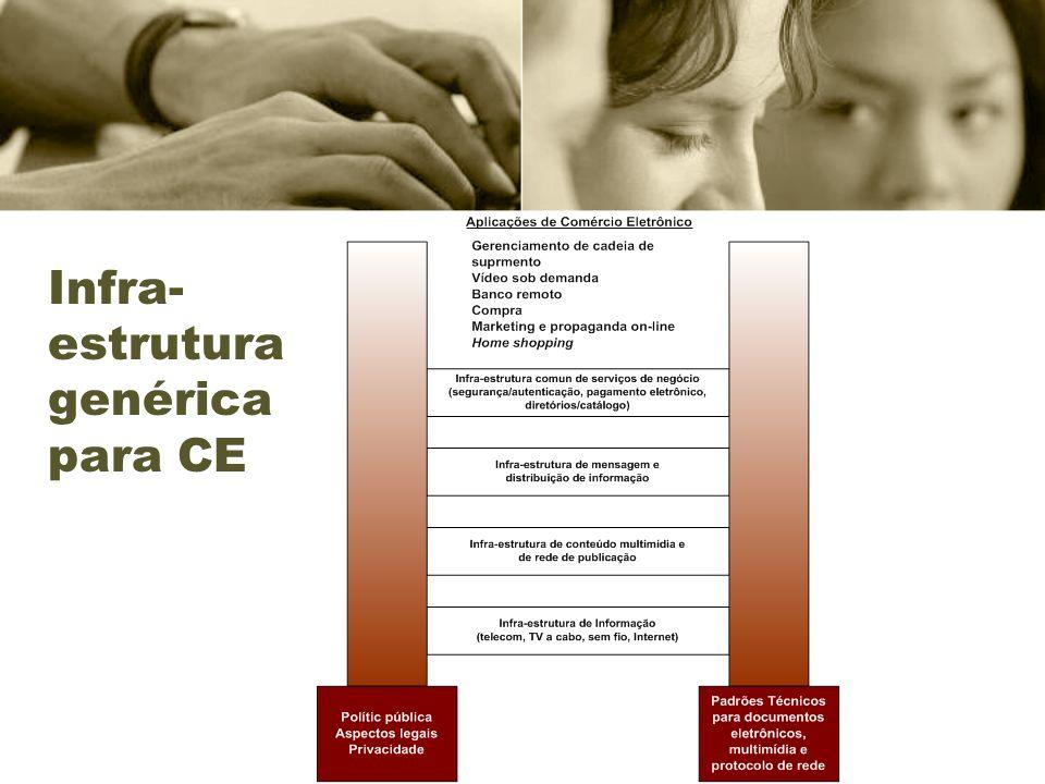 Infra-estrutura genérica para CE