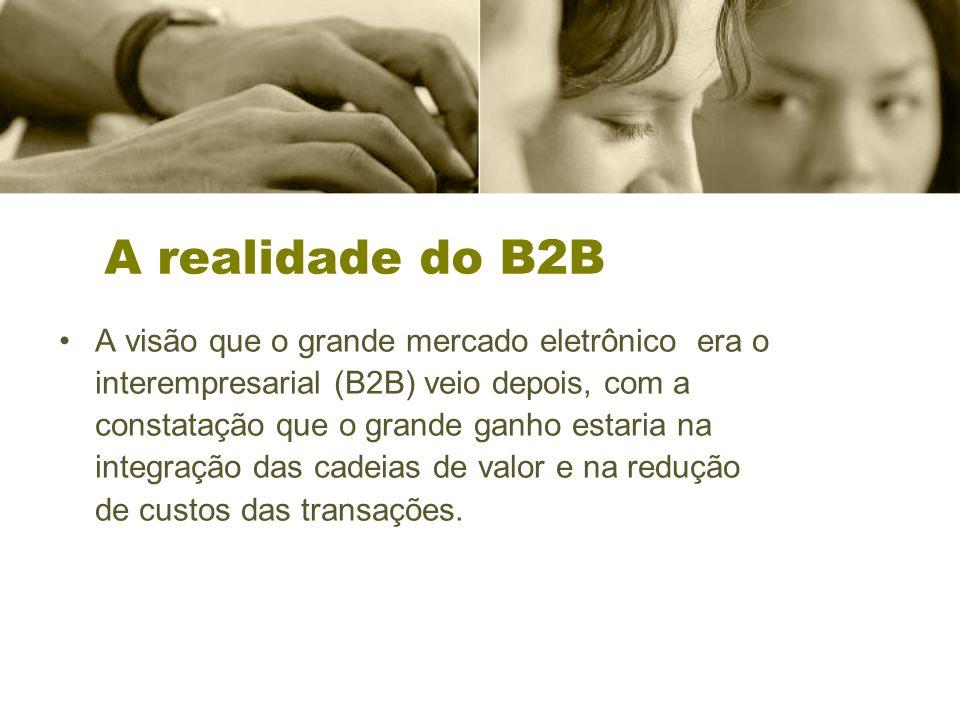 A realidade do B2B