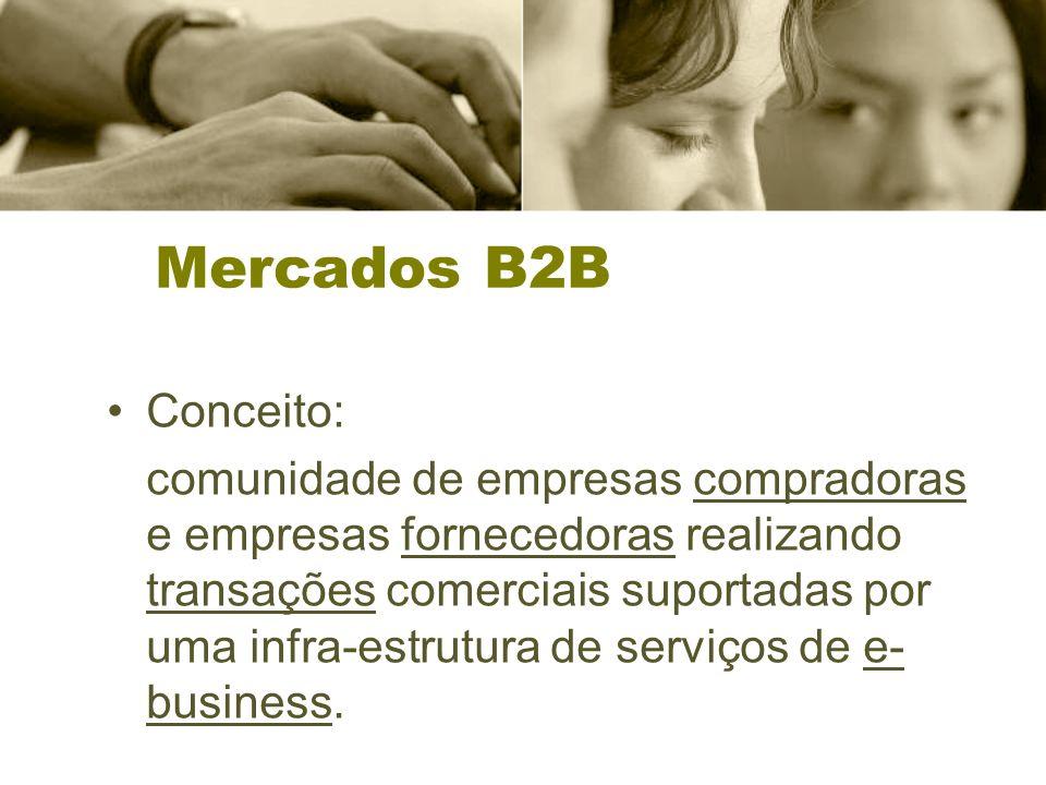 Mercados B2B Conceito: