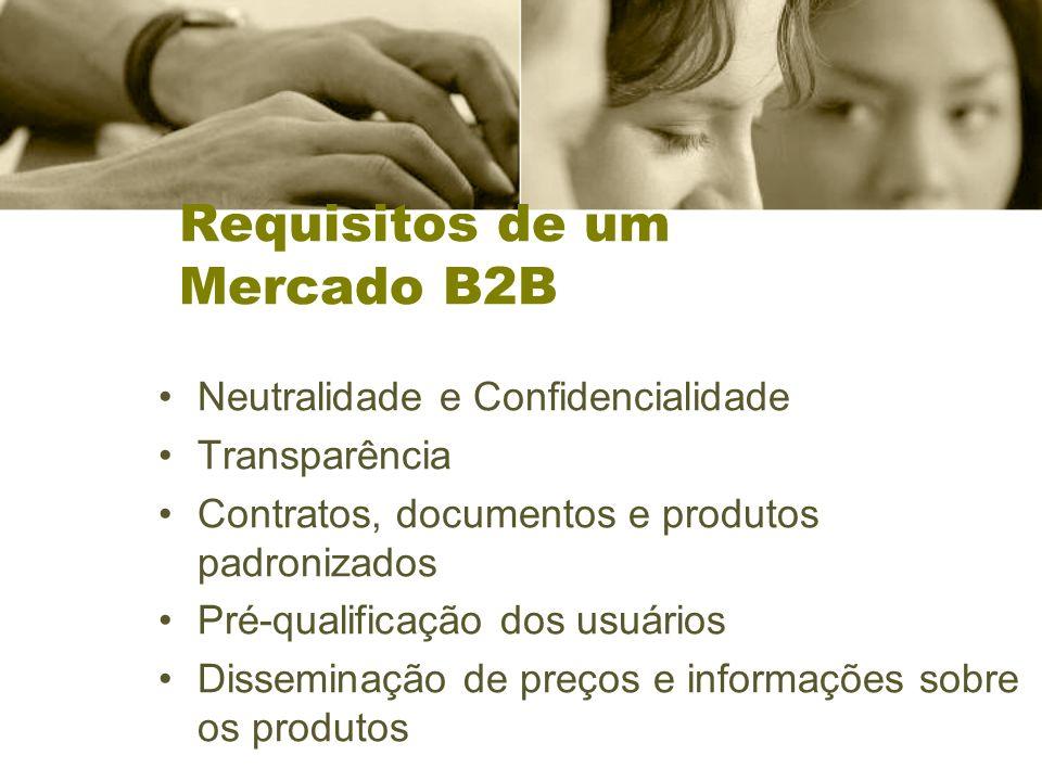 Requisitos de um Mercado B2B