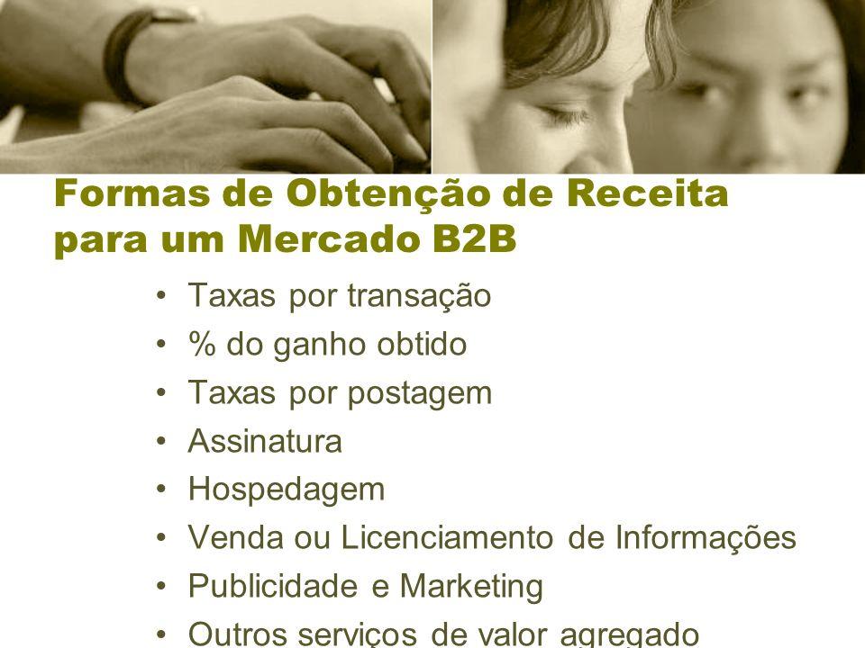 Formas de Obtenção de Receita para um Mercado B2B