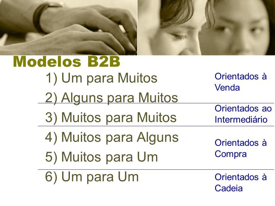 Modelos B2B 1) Um para Muitos 2) Alguns para Muitos