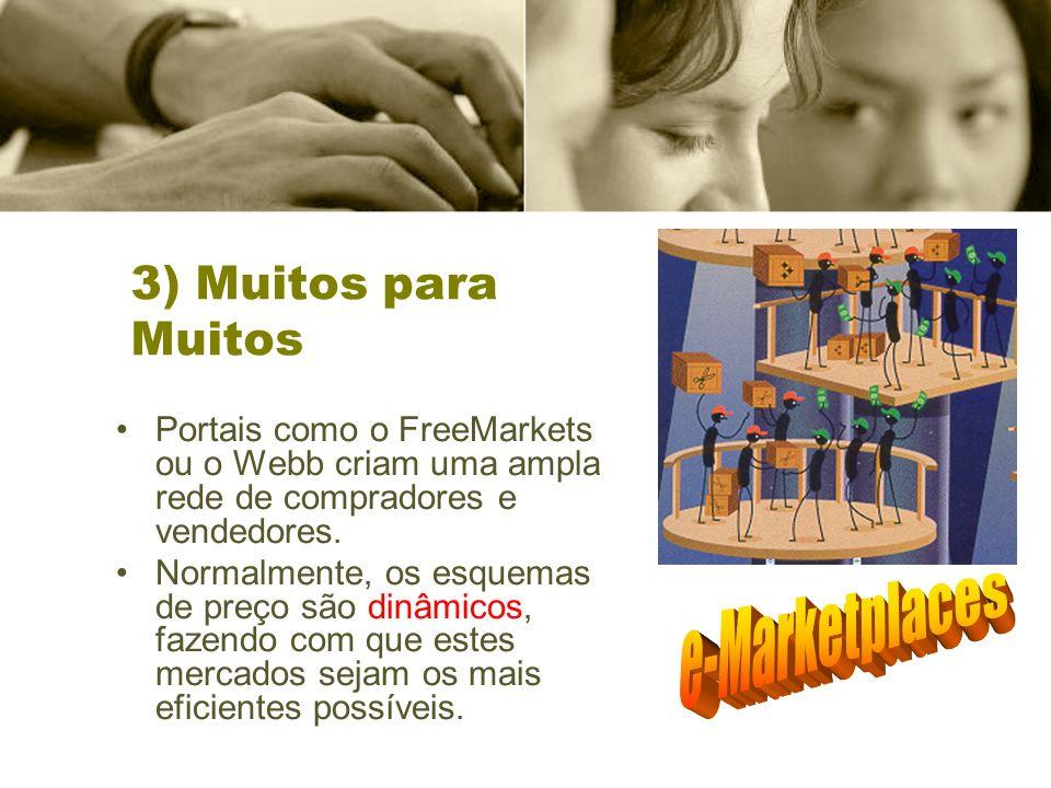 e-Marketplaces 3) Muitos para Muitos
