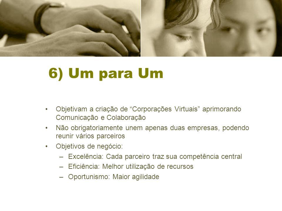 6) Um para Um Objetivam a criação de Corporações Virtuais aprimorando Comunicação e Colaboração.